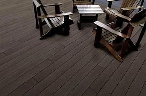 Wpc Terrassendielen Günstig : wpc dielen komplettset terrassen bausatz g nstig kaufen ~ Articles-book.com Haus und Dekorationen