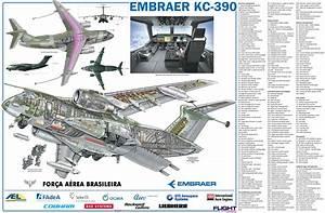 Embraer Kc 390 Cutaway  Com Imagens
