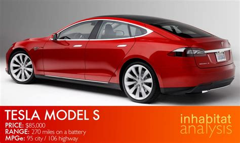 Best Electric Vehicle Range by The 10 Best Electric Vehicles For Every Buyer Inhabitat