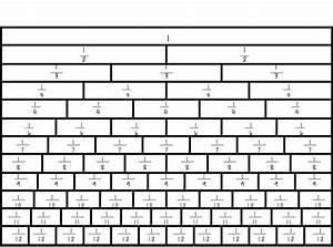 Equivalent Fraction Bars Jpg