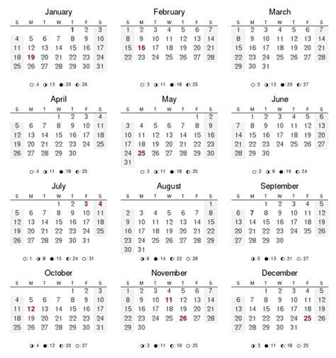 months year