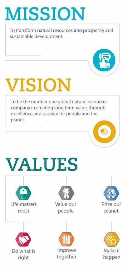 Mission Vision Values Vale Email Send