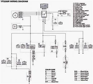 bennett trim tabs wiring diagrams mercruiser alpha one for bennett trim tab  pump wiring diagram