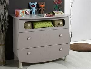 Meuble Rangement Chambre : meuble rangement chambre enfant guide d 39 achat chambre kids ~ Teatrodelosmanantiales.com Idées de Décoration