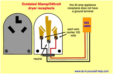 Wiring 220 Outlet 3 Wire by House Wiring Diagram 220 Wiring Schematic Diagram