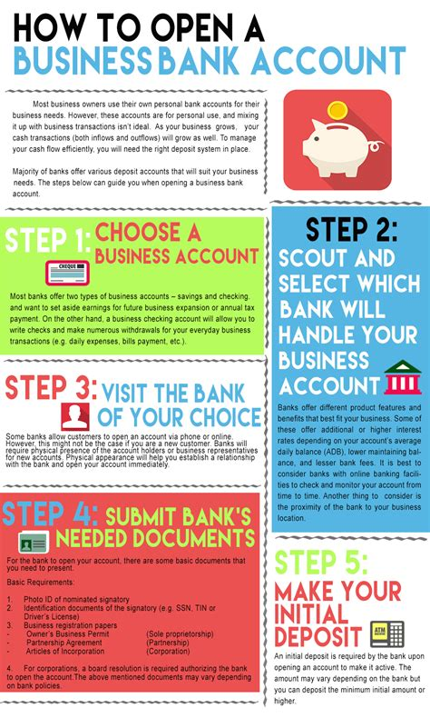 best start up business bank account steps to opening a business bank account founder s guide
