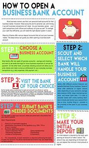 steps to opening a business bank account founder39s guide With documents to open a business bank account