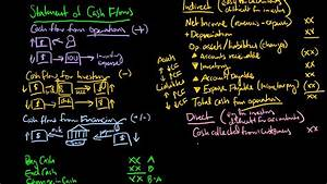 Total Cash Flow Statement Of Cash Flows Explained Youtube
