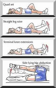 1000+ images about Hip replacement on Pinterest