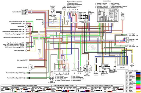 2010 Yamaha R6 Wiring Diagram Pdf by Call All Zrex Ers With Experience Installing Koso Gauges