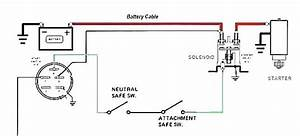 Troy Bilt Riding Mower Wiring Diagram Solenoid
