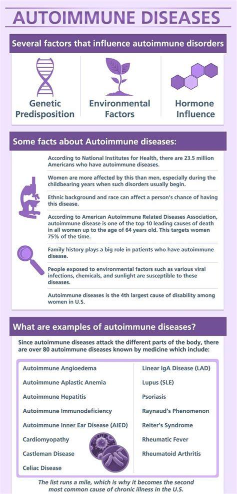 autoimmune disorders symptoms  types diagnosis