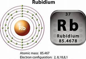 Symbol Electron Diagram Rubidium Stock Illustration