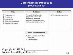 Pmbok Framework Helping Material
