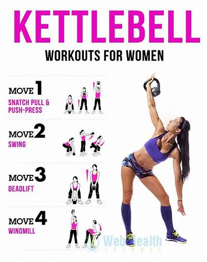 Kettlebell Workouts Workout Exercises Crossfit Circuit Training
