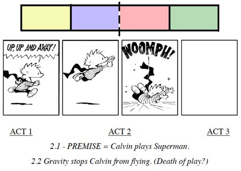 How To Use 3-act Story Structure In Comic Strips