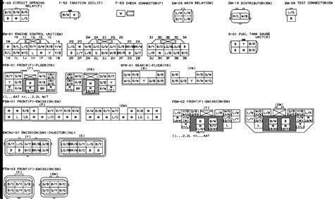 mazda 323 gtx wiring diagram efcaviation design car