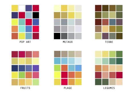 plan pour cuisine gratuit appliquez la théorie des couleurs dans votre cuisine le