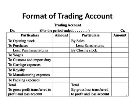 trading account concept meaning importance advantages