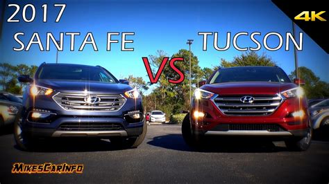 ultimate comparison 2017 hyundai santa fe sport vs tucson