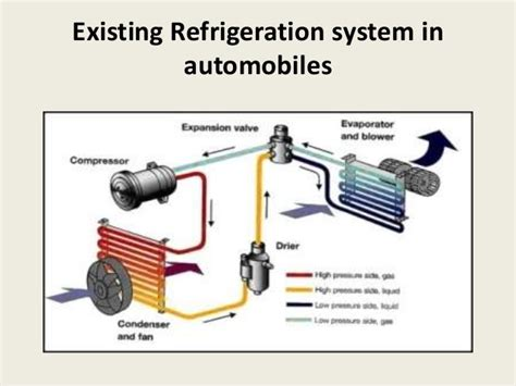 how much does a water heater cost recovery of engine waste heat for reutilization in air