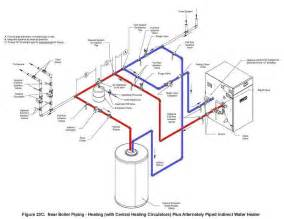similiar hot water boiler piping layout keywords boiler system diagram residential image about wiring diagram