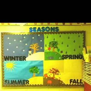 1000 images about Bulletin Boards on Pinterest