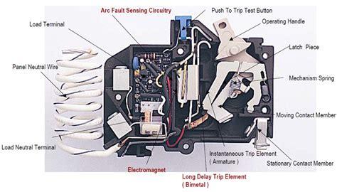 Arc Fault Circuit Interrupters Detect Mitigate Effects