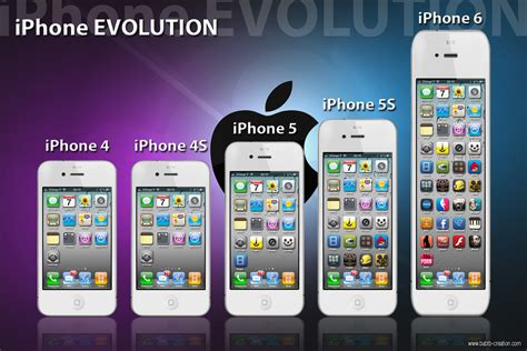evolution of iphone evolution of the iphone timeline images