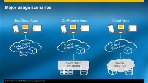 hana cloud hana cloud platform revisited improvements ahead and