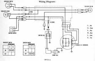 kazuma 110 wiring diagram kazuma image wiring diagram similiar sunl 90 wiring diagram keywords on kazuma 110 wiring diagram