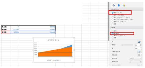 エクセル グラフ 作り方