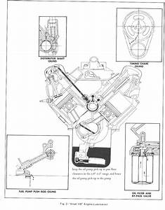 283 Chevy Engine Block Diagram  U2022 Downloaddescargar Com