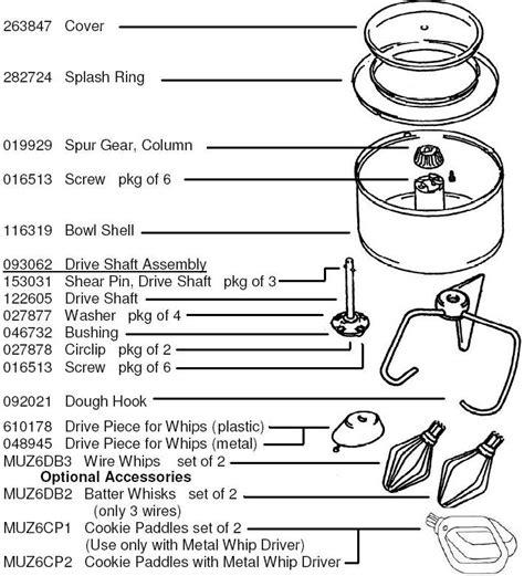 bosch universal mixer parts reviewmotorsco