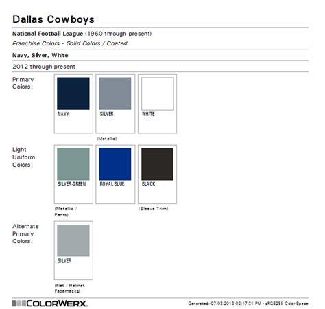cowboys of color colorwerx dallas cowboys nfl team colors retrospective