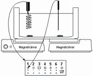 Tauchsieder Mit Thermostat : experimente zur me werterfassung thermostat ~ Eleganceandgraceweddings.com Haus und Dekorationen