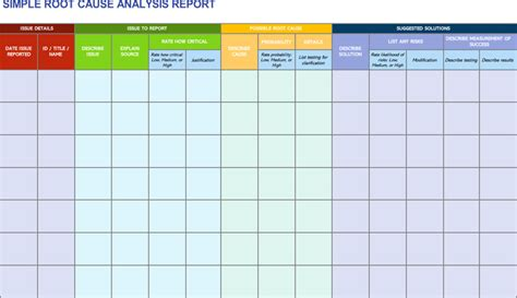 root  analysis template word excel