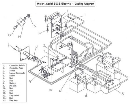 1995 Club Car Battery Wiring Diagram by Wiring Diagram For Golf Cart Batteries 6 12v To 36v