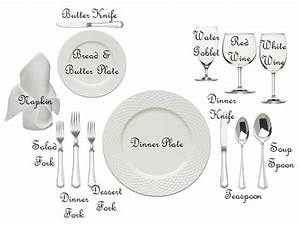 Fine Dining Place Setting Diagram