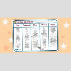 Fronted Adverbials Word Mat  5th Grade Writing  Ks2 English, English Writing, Adverbial Phrases