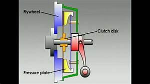 How Car Clutches Work