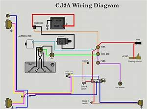 19 Unique 1964 Ford 2000 Tractor Wiring Diagram