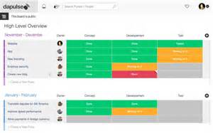 Visual Project Management Tool