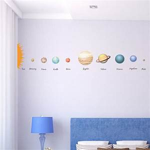Educational solar system planets children39s wall decal for Educational solar system wall decals