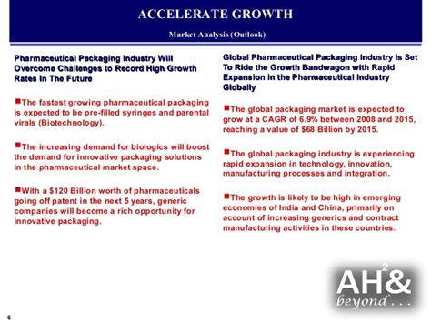 Biotech business plan template costumepartyrun example global sales marketing business plan wajeb Images