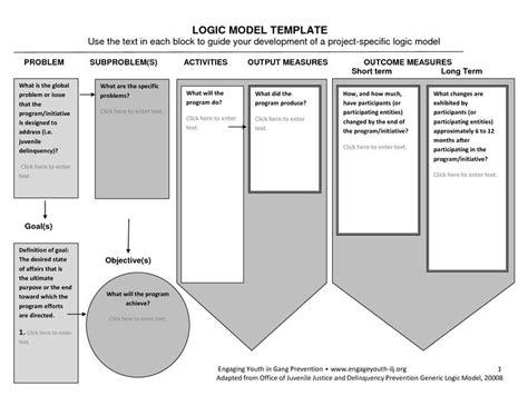 Logic Model Template Logic Model Template Cyberuse