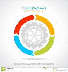 Vector Cycle Diagram Stock Vector  Illustration Of Clip
