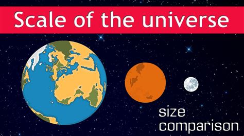 The Scale Of The Universe (size Comparison)