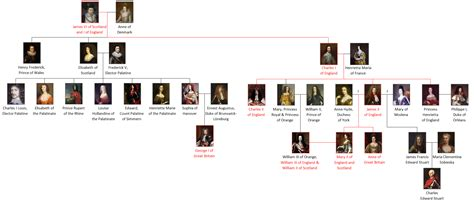 A Blog All About The Dynasty Of