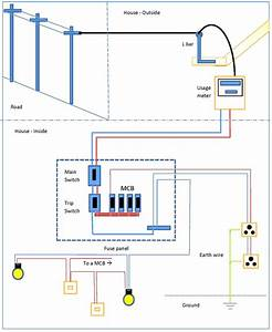 Indian House Wiring Diagram